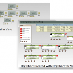 Org Chart Software